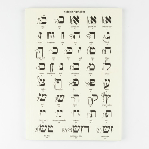 Yiddish Alphabet - notes